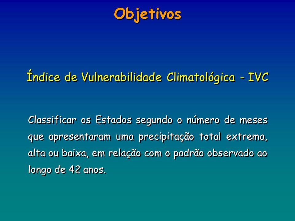Objetivos Índice de Vulnerabilidade Climatológica - IVC