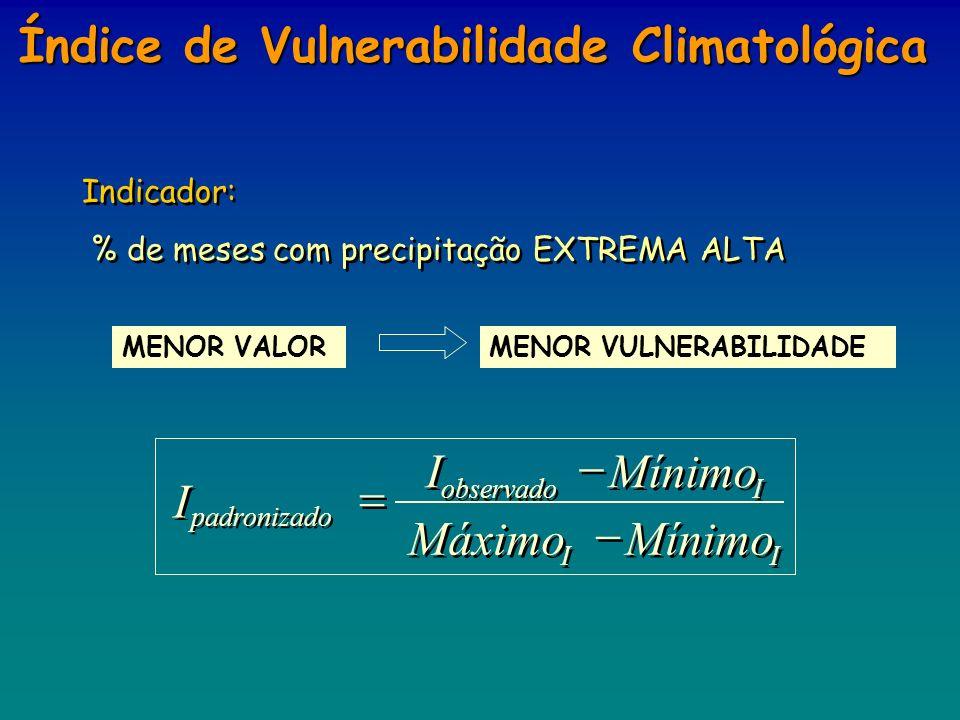 Índice de Vulnerabilidade Climatológica