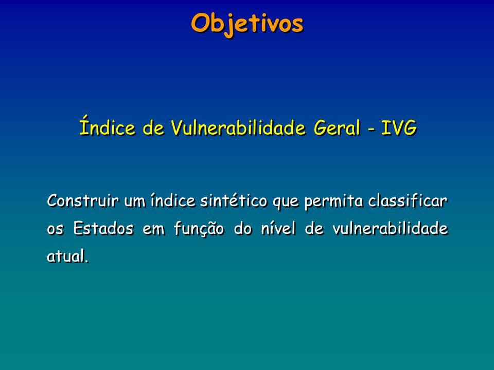 Objetivos Índice de Vulnerabilidade Geral - IVG