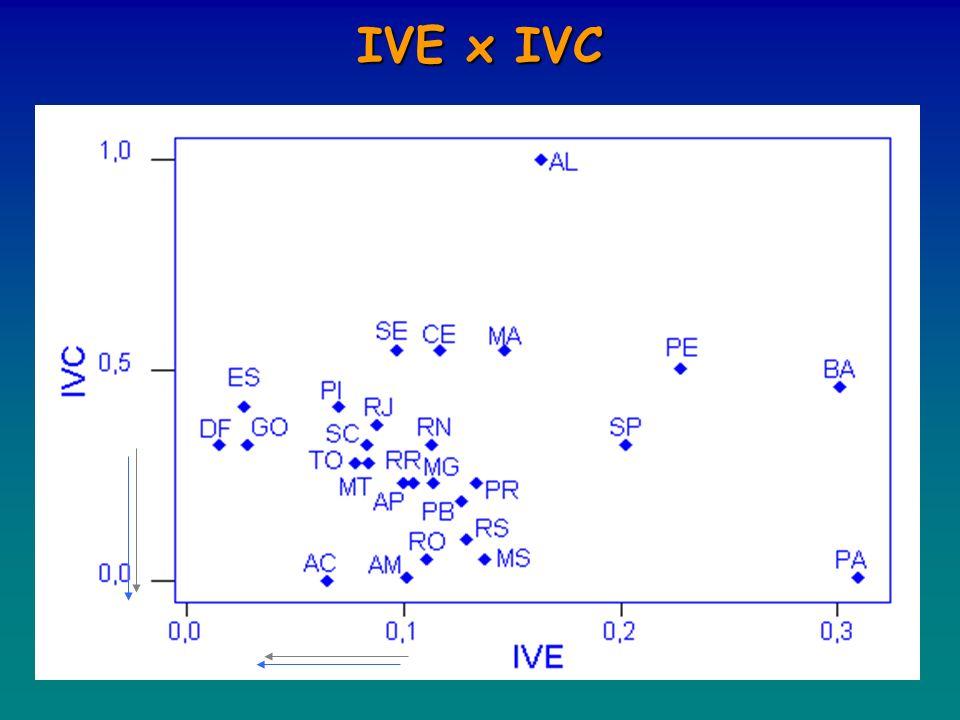 IVE x IVC