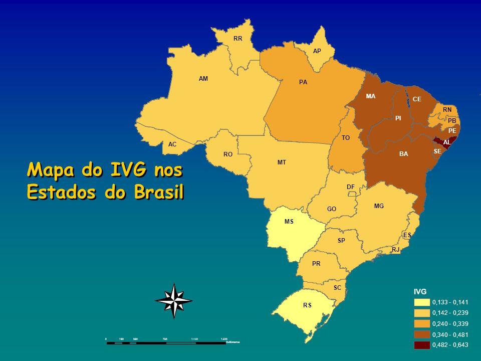 Mapa do IVG nos Estados do Brasil
