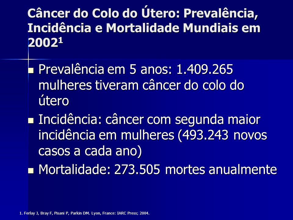 Mortalidade: 273.505 mortes anualmente