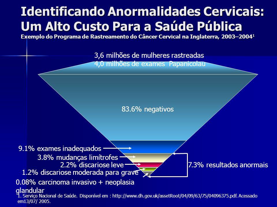 Identificando Anormalidades Cervicais: Um Alto Custo Para a Saúde Pública Exemplo do Programa de Rastreamento do Câncer Cervical na Inglaterra, 2003–20041