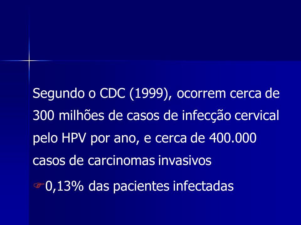 Segundo o CDC (1999), ocorrem cerca de 300 milhões de casos de infecção cervical pelo HPV por ano, e cerca de 400.000 casos de carcinomas invasivos