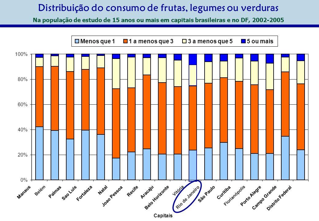 Distribuição do consumo de frutas, legumes ou verduras
