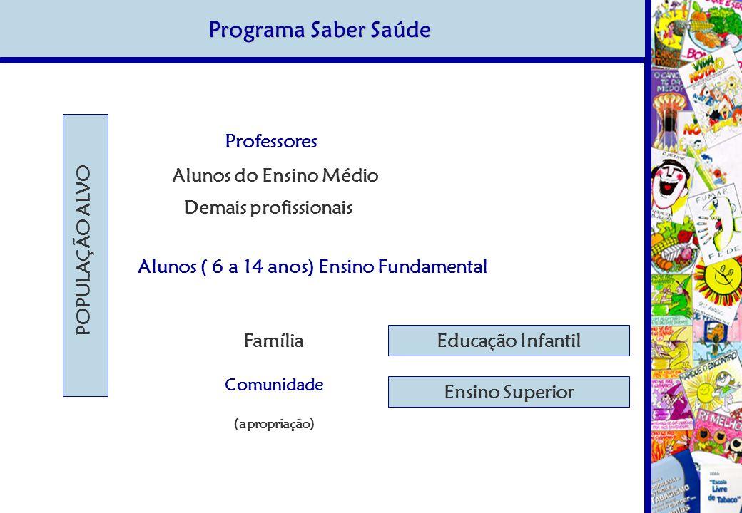 Programa Saber Saúde Professores Alunos do Ensino Médio