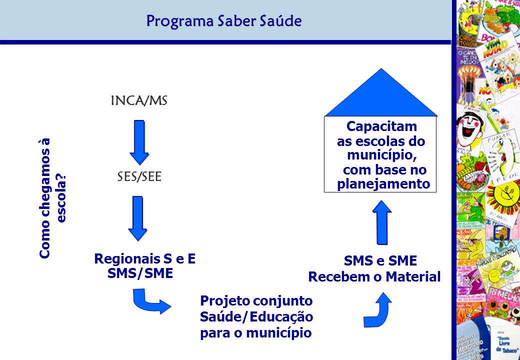 Programa Saber Saúde INCA/MS Capacitam as escolas do município,