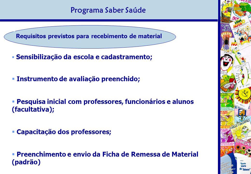 Programa Saber Saúde Instrumento de avaliação preenchido;
