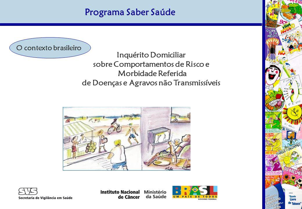 Programa Saber Saúde Inquérito Domiciliar