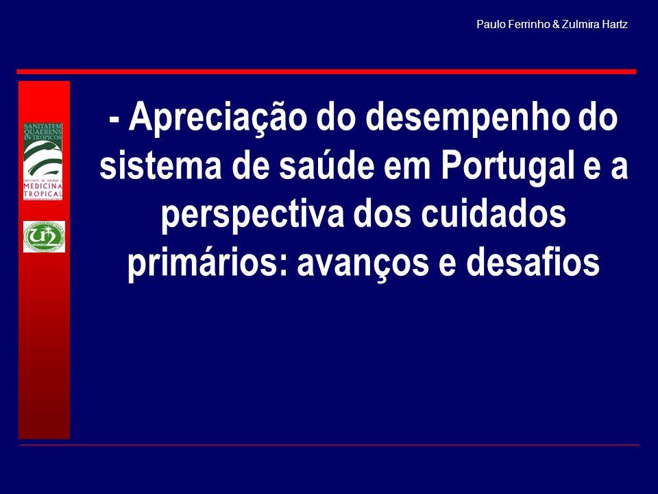 - Apreciação do desempenho do sistema de saúde em Portugal e a perspectiva dos cuidados primários: avanços e desafios