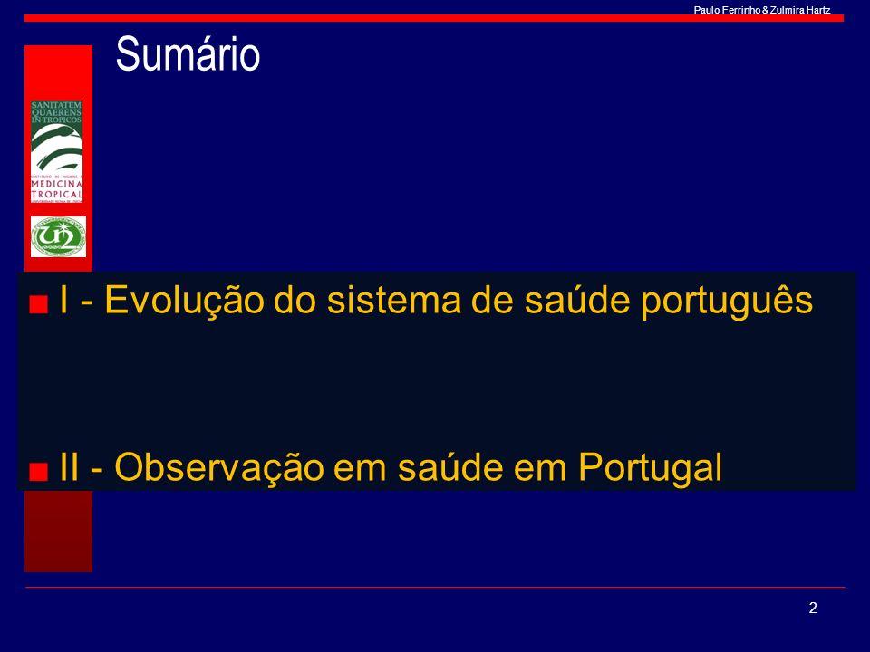 Sumário I - Evolução do sistema de saúde português