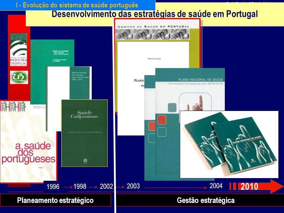 Desenvolvimento das estratégias de saúde em Portugal