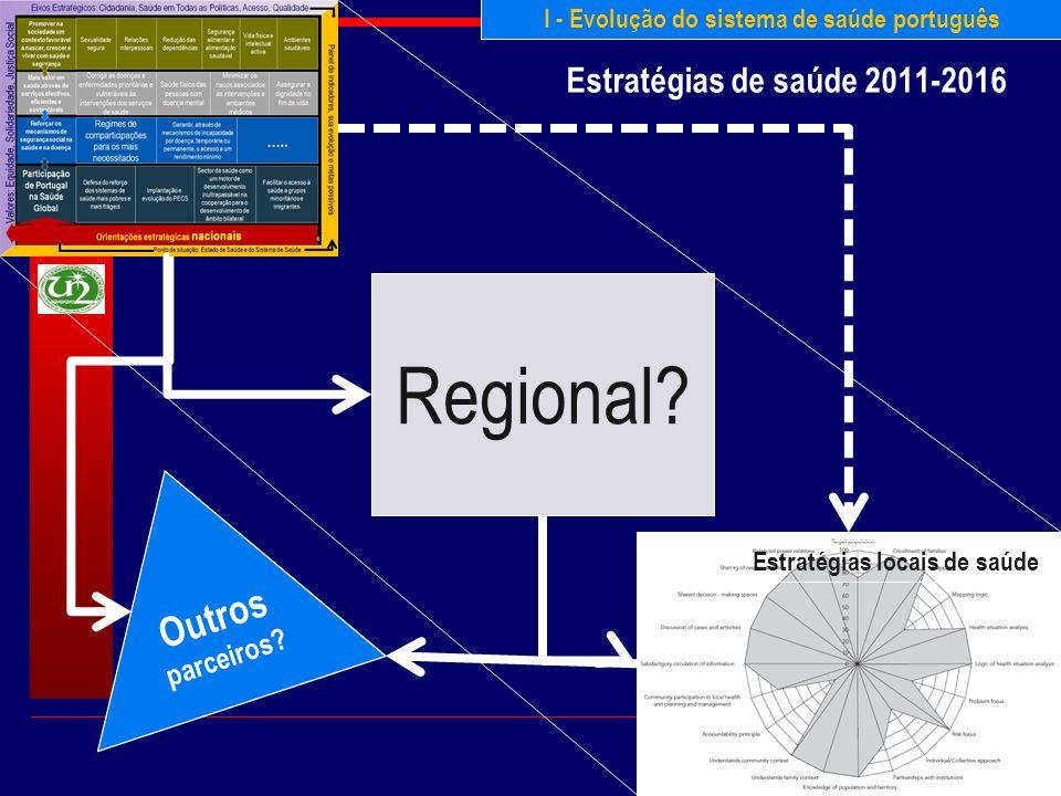 I - Evolução do sistema de saúde português Estratégias locais de saúde