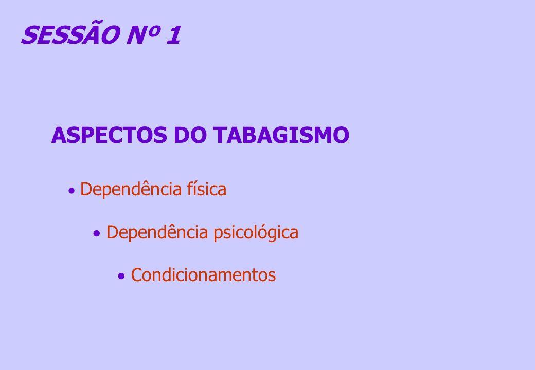 SESSÃO Nº 1 ASPECTOS DO TABAGISMO Dependência psicológica