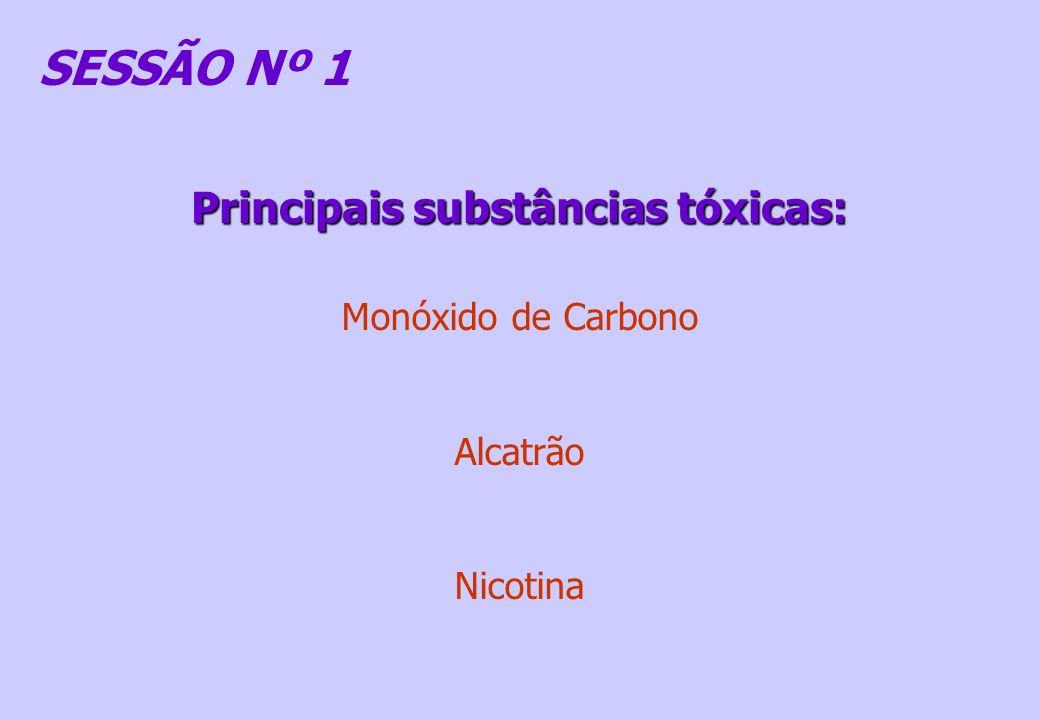 Principais substâncias tóxicas: