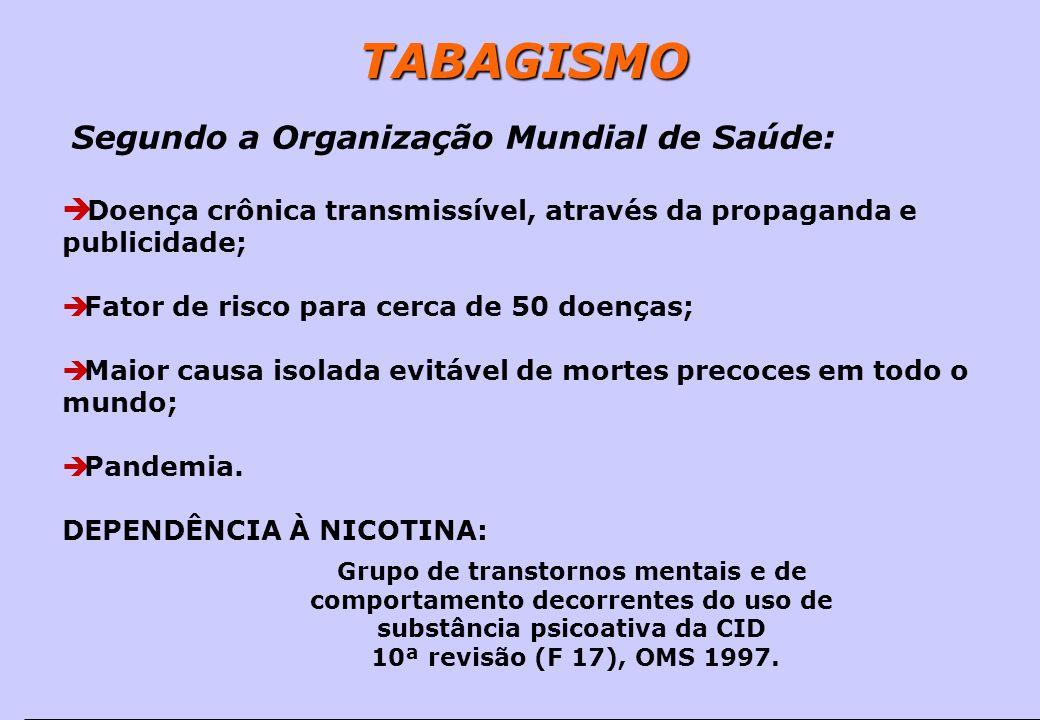 TABAGISMO Segundo a Organização Mundial de Saúde: