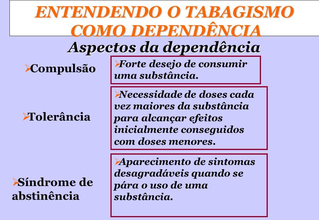 ENTENDENDO O TABAGISMO COMO DEPENDÊNCIA