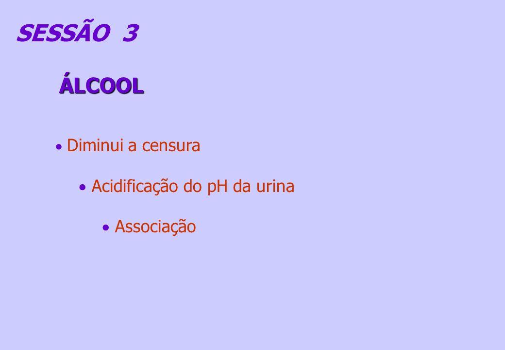 SESSÃO 3 ÁLCOOL Acidificação do pH da urina Associação