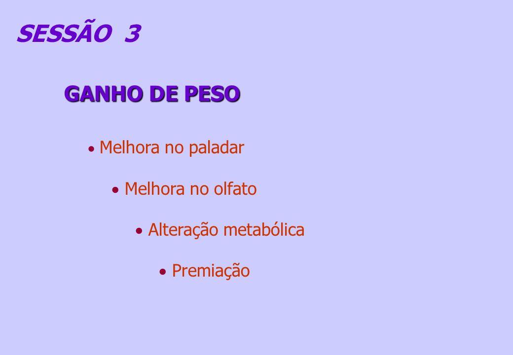 SESSÃO 3 GANHO DE PESO Melhora no olfato Alteração metabólica