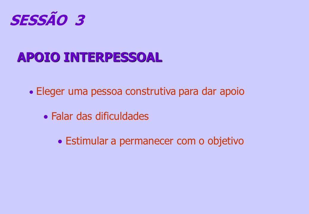 SESSÃO 3 APOIO INTERPESSOAL Falar das dificuldades