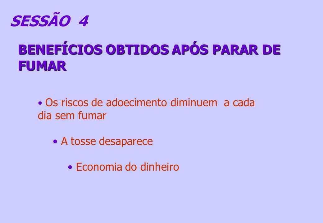 SESSÃO 4 BENEFÍCIOS OBTIDOS APÓS PARAR DE FUMAR A tosse desaparece