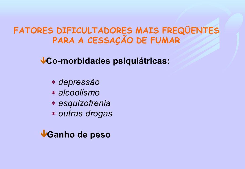 FATORES DIFICULTADORES MAIS FREQÜENTES PARA A CESSAÇÃO DE FUMAR