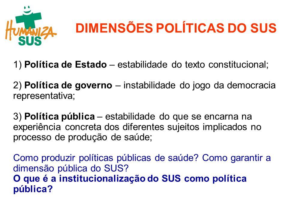 DIMENSÕES POLÍTICAS DO SUS
