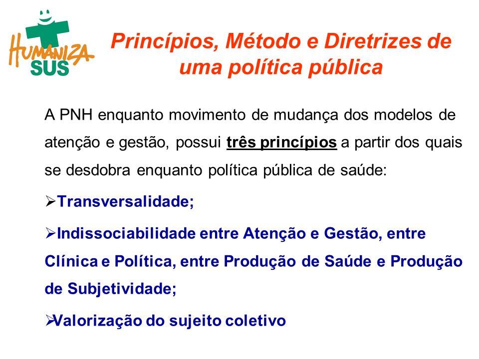 Princípios, Método e Diretrizes de uma política pública
