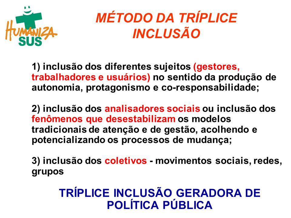 MÉTODO DA TRÍPLICE INCLUSÃO