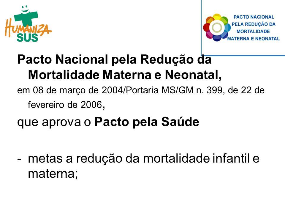 Pacto Nacional pela Redução da Mortalidade Materna e Neonatal,