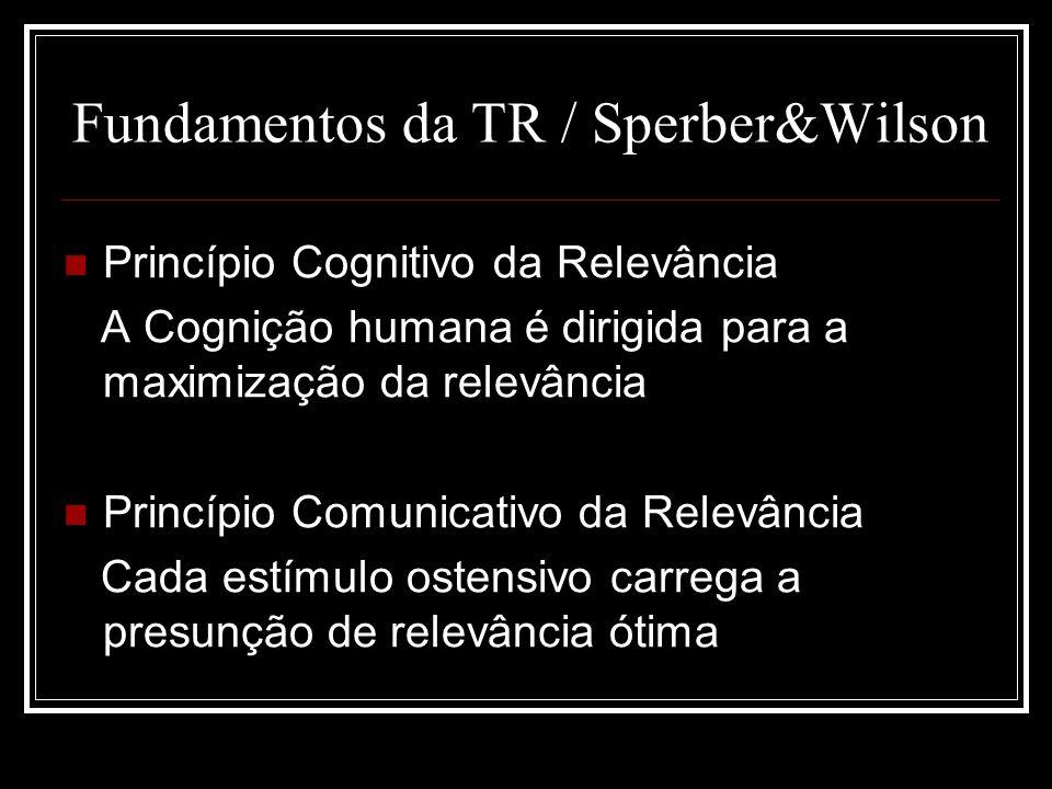 Fundamentos da TR / Sperber&Wilson