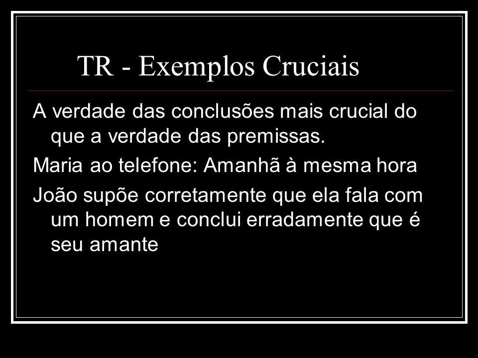 TR - Exemplos Cruciais A verdade das conclusões mais crucial do que a verdade das premissas. Maria ao telefone: Amanhã à mesma hora.