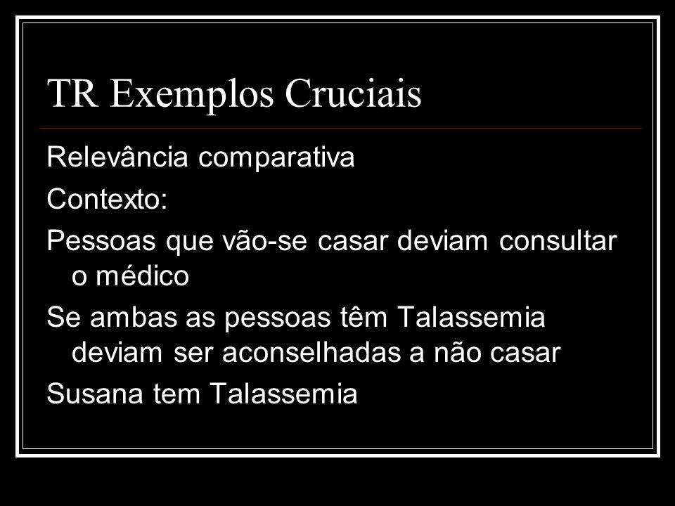 TR Exemplos Cruciais Relevância comparativa Contexto: