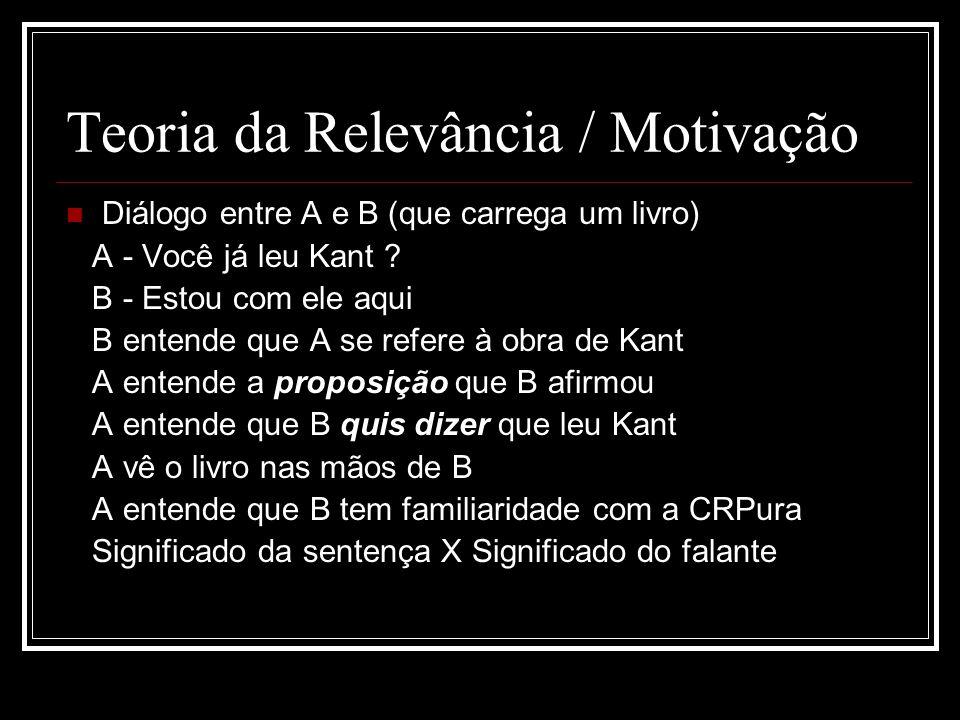 Teoria da Relevância / Motivação