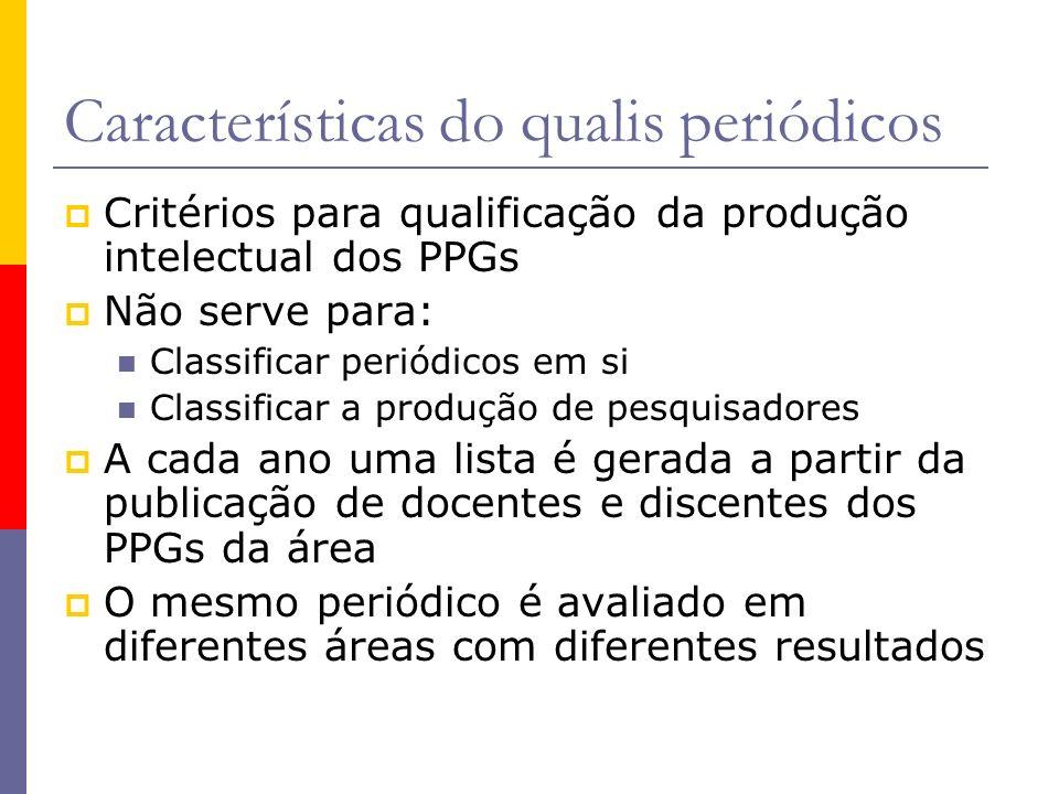 Características do qualis periódicos