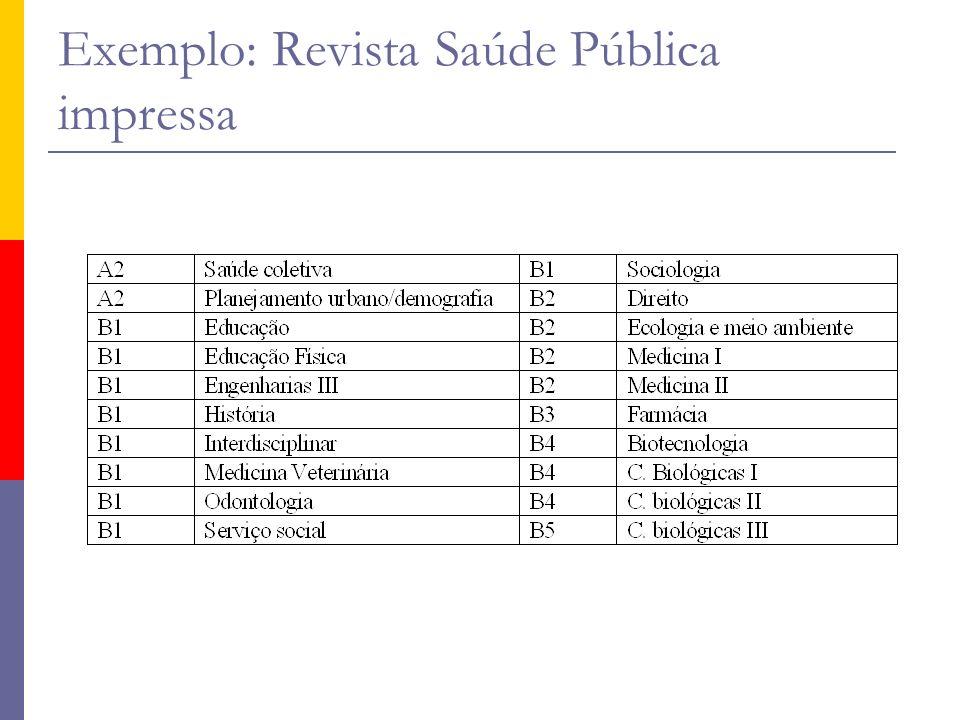 Exemplo: Revista Saúde Pública impressa