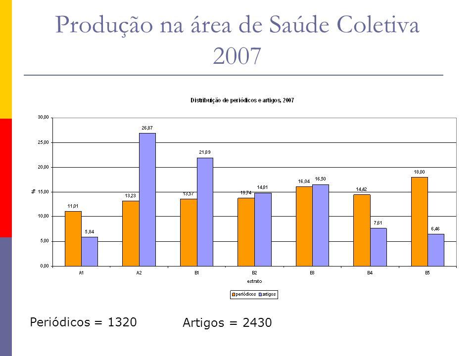 Produção na área de Saúde Coletiva 2007