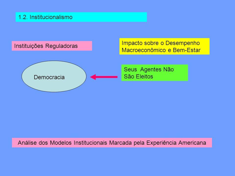 Análise dos Modelos Institucionais Marcada pela Experiência Americana