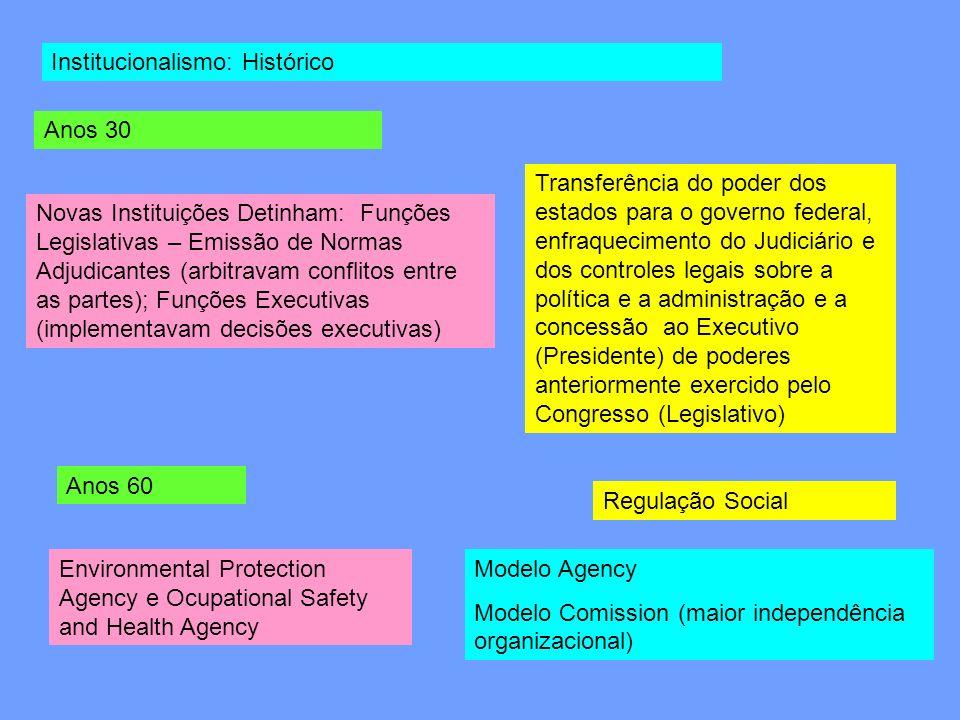 Institucionalismo: Histórico