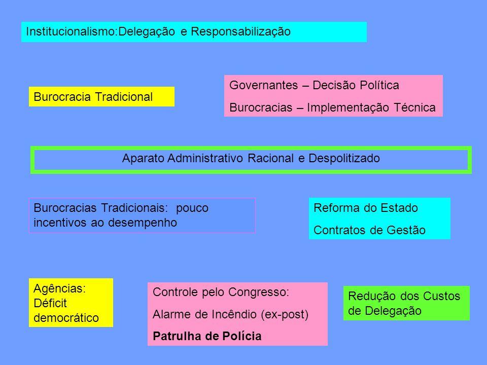 Aparato Administrativo Racional e Despolitizado