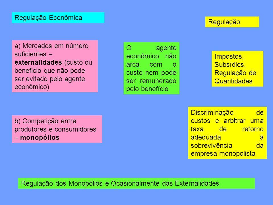 Regulação Econômica Regulação.