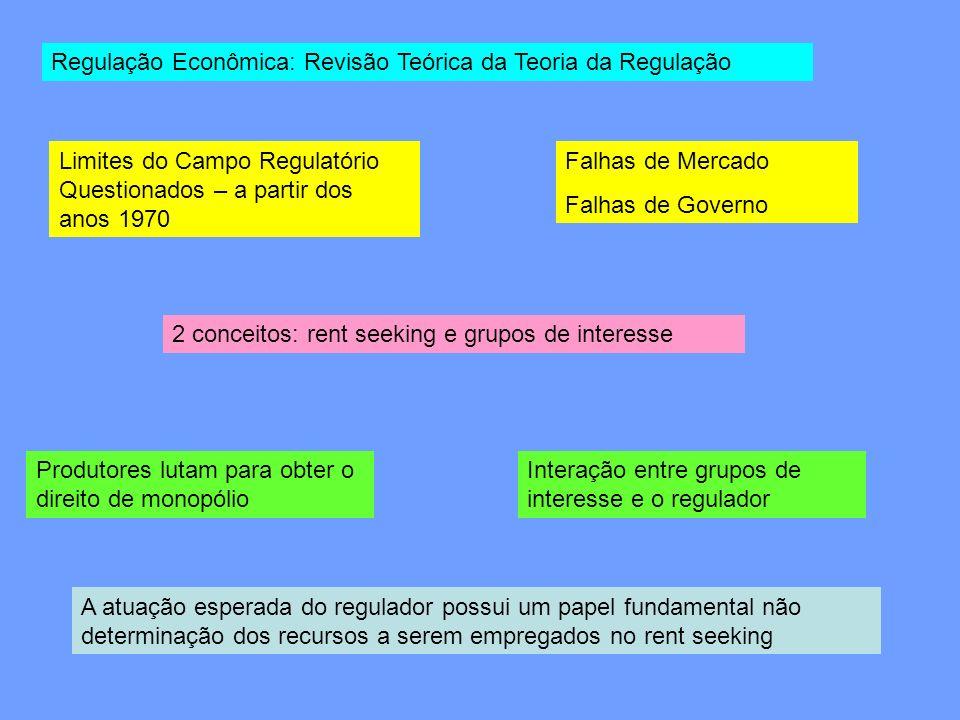 Regulação Econômica: Revisão Teórica da Teoria da Regulação