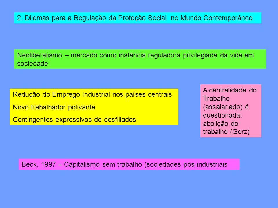 2. Dilemas para a Regulação da Proteção Social no Mundo Contemporâneo