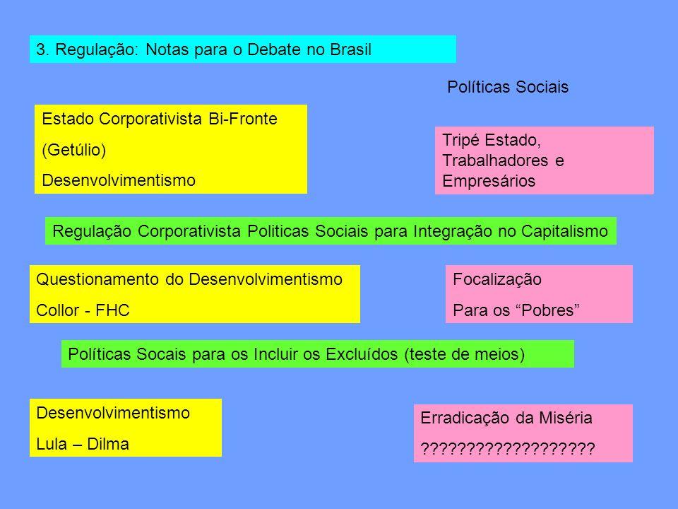 3. Regulação: Notas para o Debate no Brasil