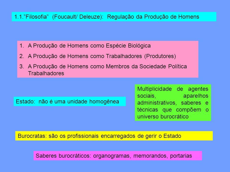 1.1. Filosofia (Foucault/ Deleuze): Regulação da Produção de Homens