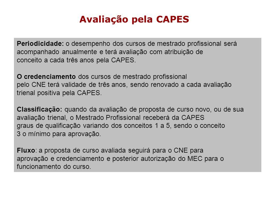 Avaliação pela CAPESPeriodicidade: o desempenho dos cursos de mestrado profissional será acompanhado anualmente e terá avaliação com atribuição de.