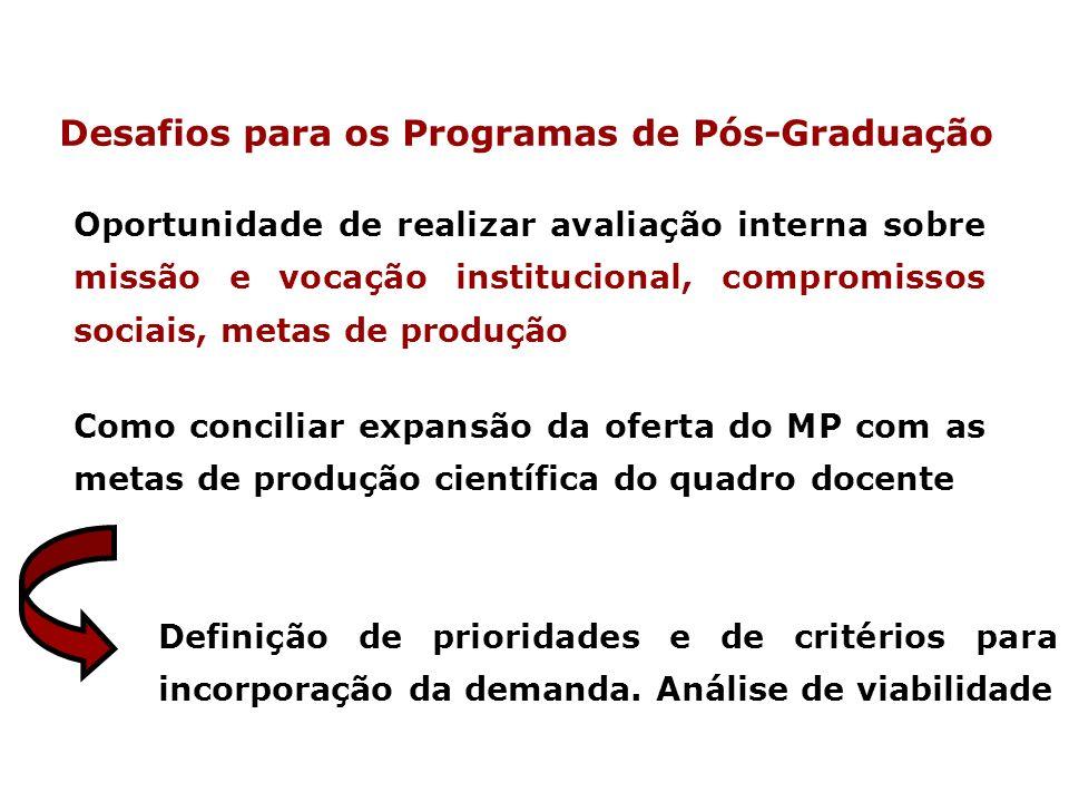 Desafios para os Programas de Pós-Graduação