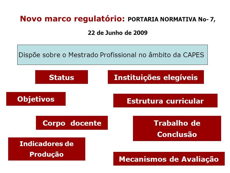 Novo marco regulatório: PORTARIA NORMATIVA No- 7,