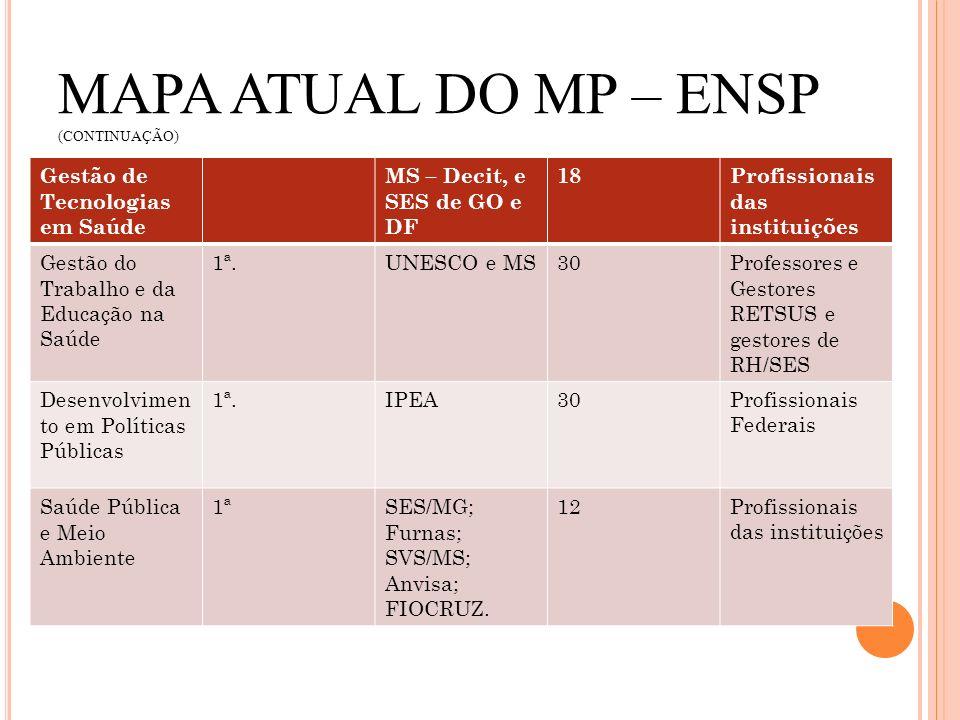 MAPA ATUAL DO MP – ENSP (CONTINUAÇÃO)