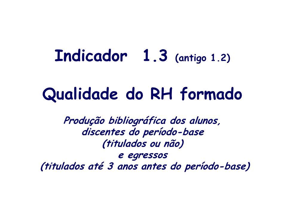 Indicador 1.3 (antigo 1.2) Qualidade do RH formado